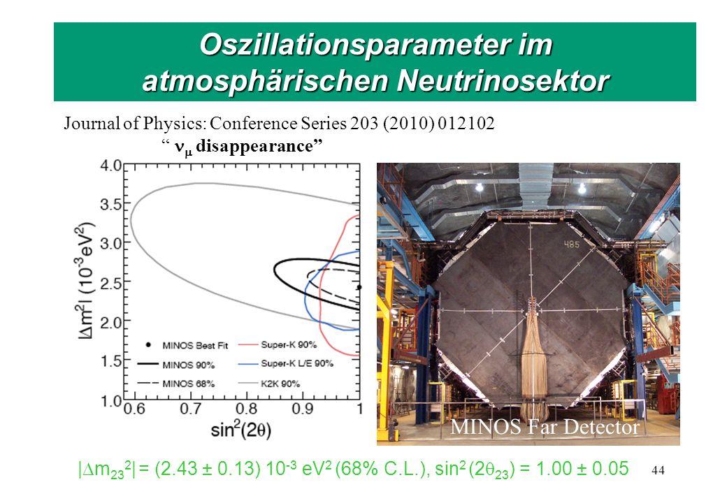 Solare Neutrinos ne - Erzeugungsprozesse Energien