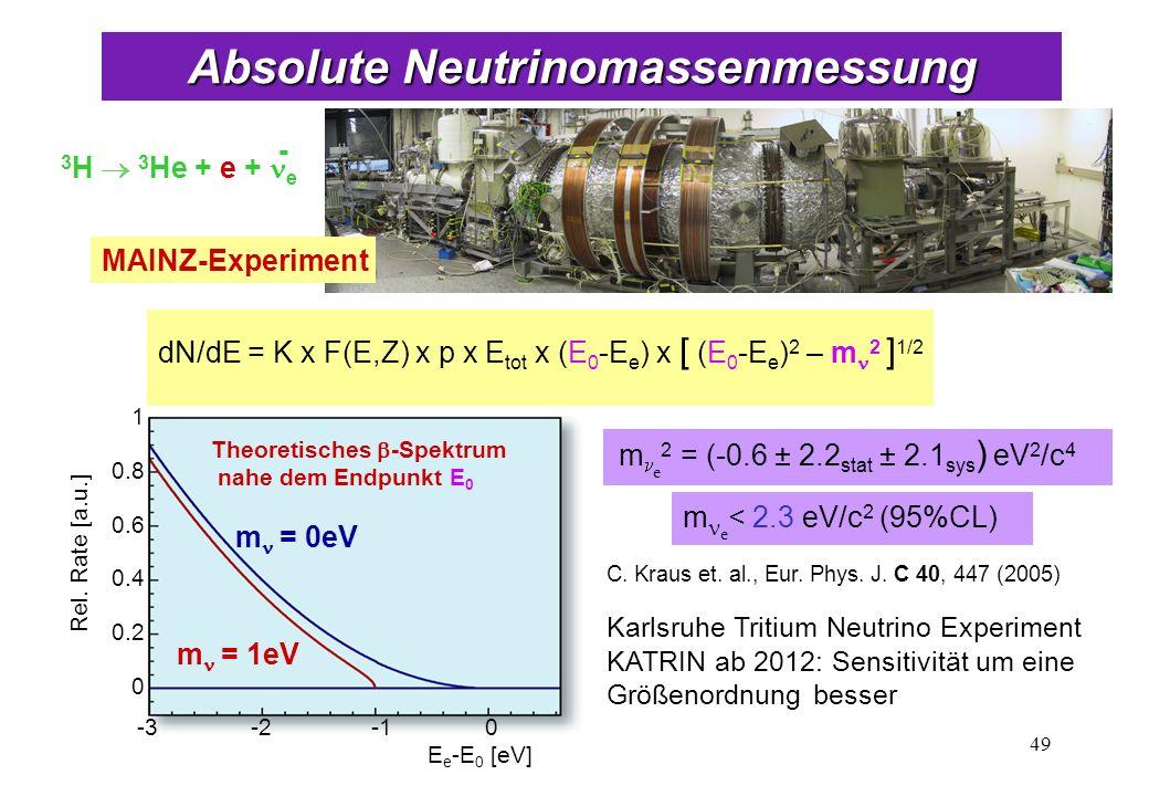 KATRIN Spektrometer 50