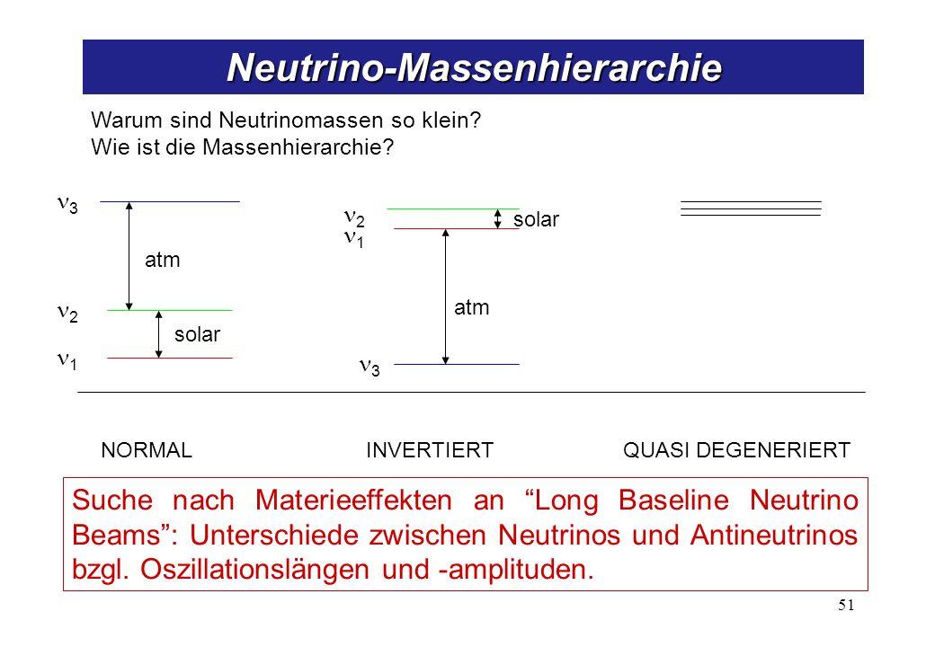 Einige offene Fragen der Neutrinophysik