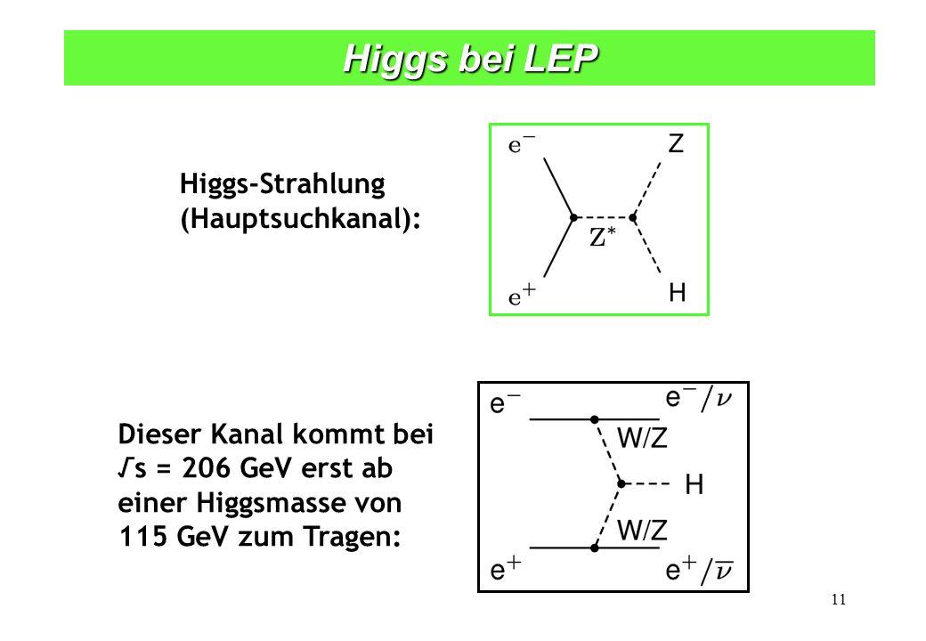 Higgs bei LEP _ e+e - -> HZ -> bbjj 2 b Kandidat HZ Hypothese