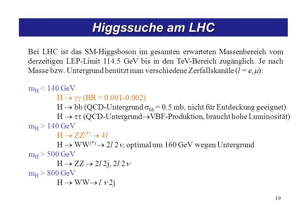 Higgssuche am LHC – goldene Kanäle