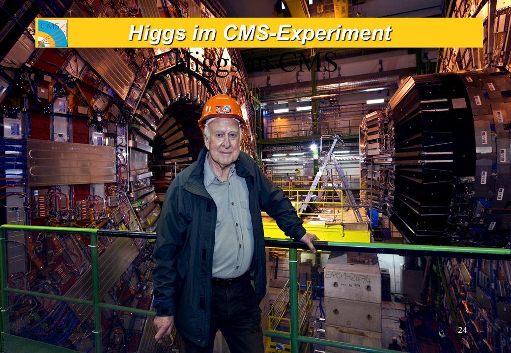 Standardmodell-Higgs bei ATLAS