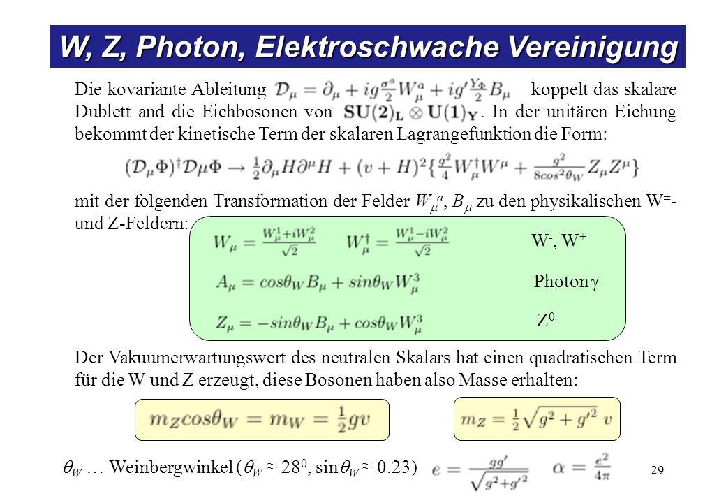 Entdeckung von W und Z 1983 Experimente UA1 und UA2 am CERN Super-Proton-Antiproton Collider. Nobelpreis für C. Rubbia und S. van der Meer 1984.