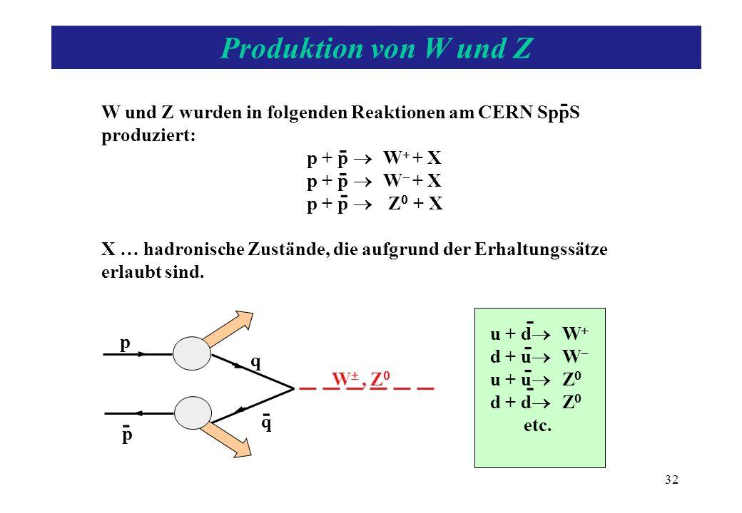 Produktion von W und Z - - - W+  l+ + nl W  l + nl l … e, m