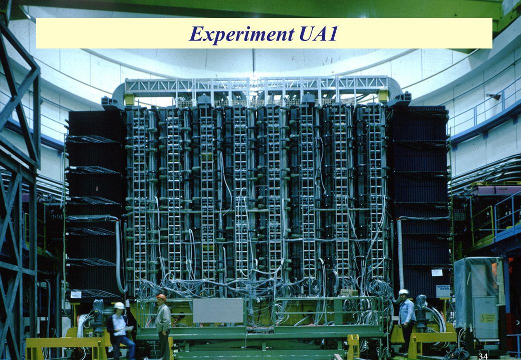 Experiment UA2