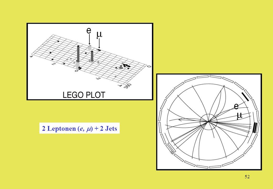 1 Lepton (m) + 2 b-Jets + 2 Jets