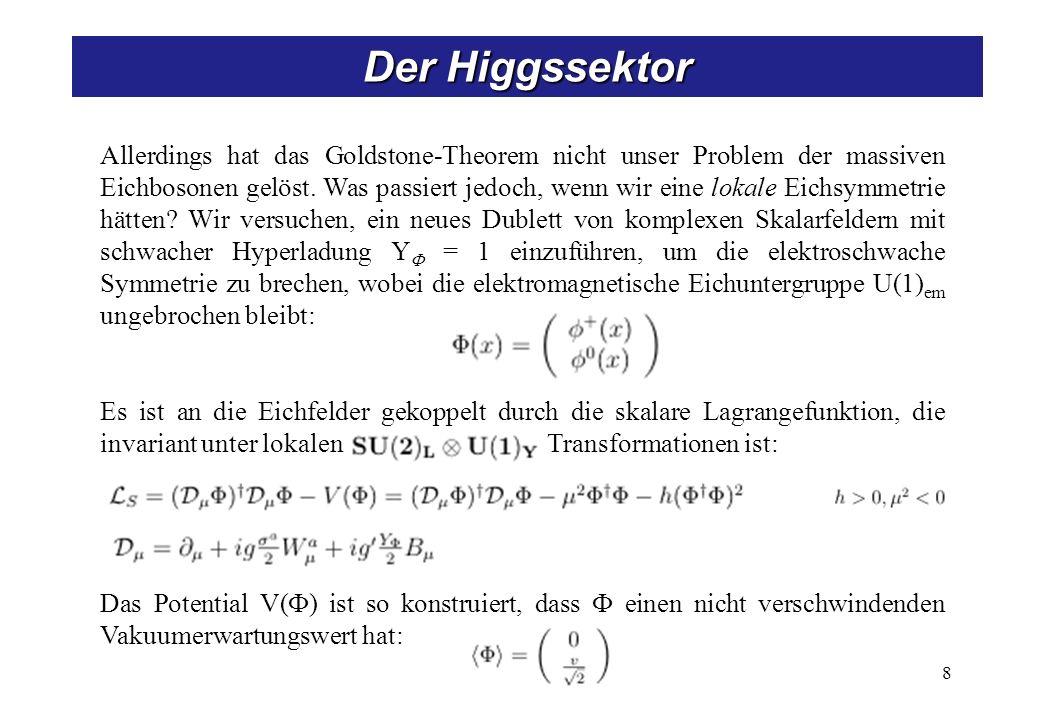 Higgs-Kibble-Mechanismus