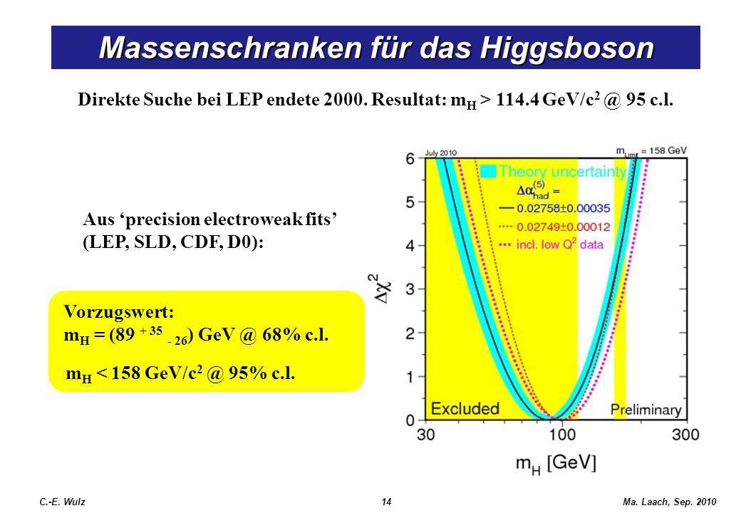 Massenschranken für das Higgsboson