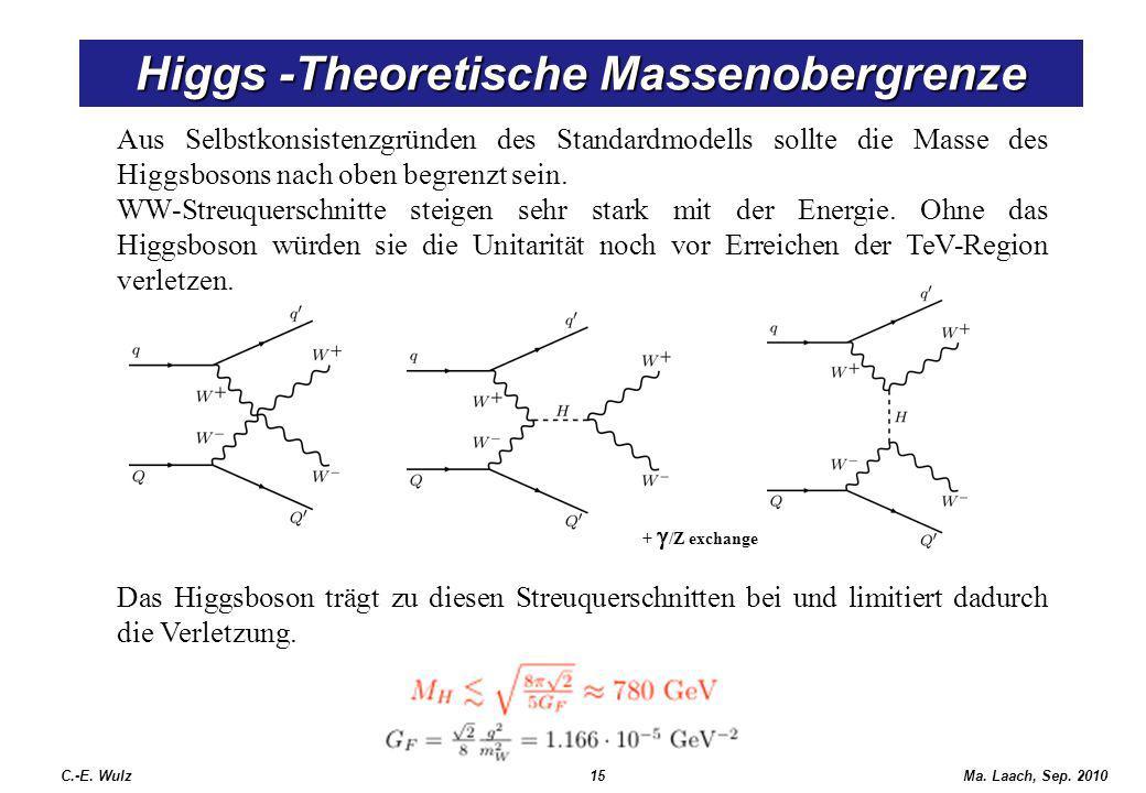 Higgs -Theoretische Massenobergrenze