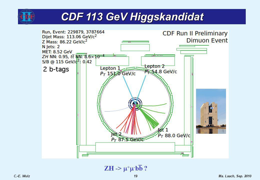 CDF 113 GeV Higgskandidat _ ZH -> m+m-bb C.-E. Wulz 19