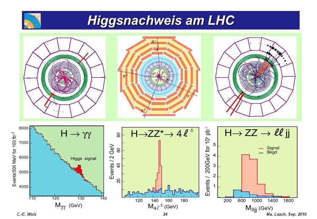 Higgsnachweis am LHC Hollik. S. 9. C.-E. Wulz 24 Ma. Laach, Sep. 2010