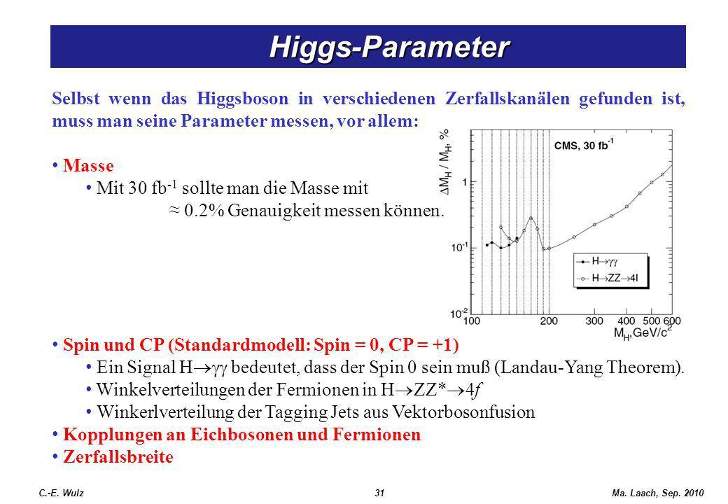 Higgs-Parameter Selbst wenn das Higgsboson in verschiedenen Zerfallskanälen gefunden ist, muss man seine Parameter messen, vor allem: