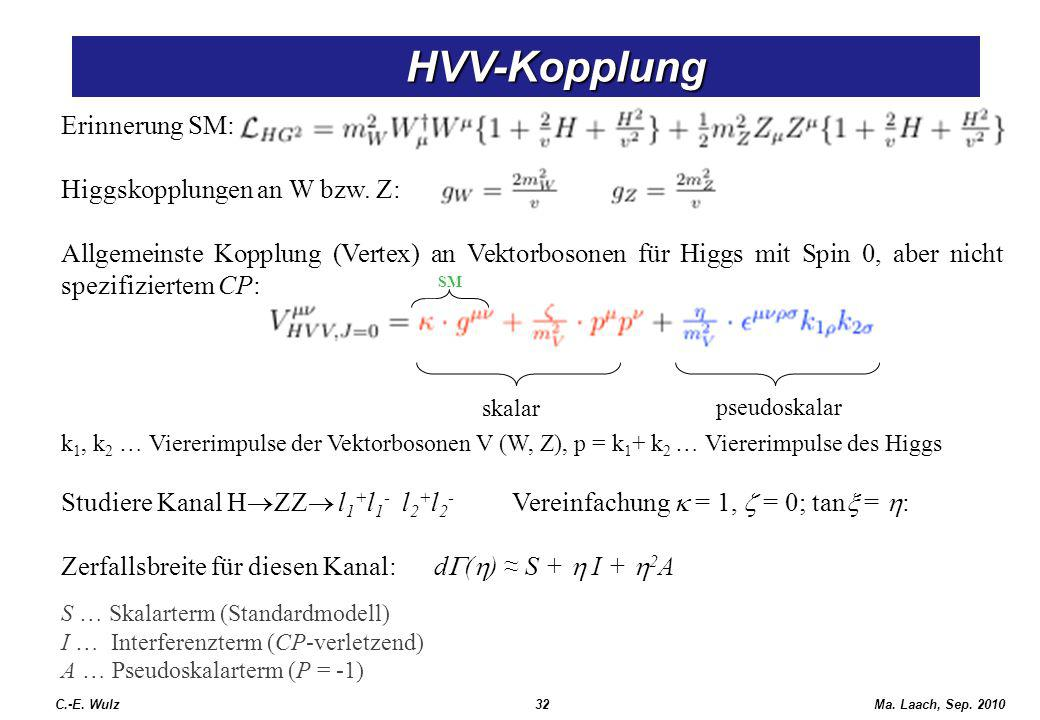 HVV-Kopplung Erinnerung SM: Higgskopplungen an W bzw. Z: