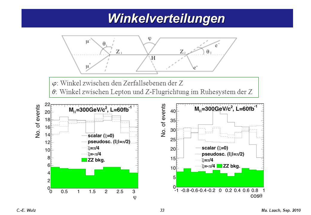 Winkelverteilungen j: Winkel zwischen den Zerfallsebenen der Z