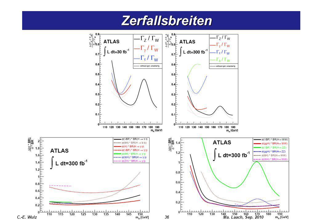 Zerfallsbreiten Jakobs_S0217751X08042808.pdf Duhrssen 2003 C.-E. Wulz
