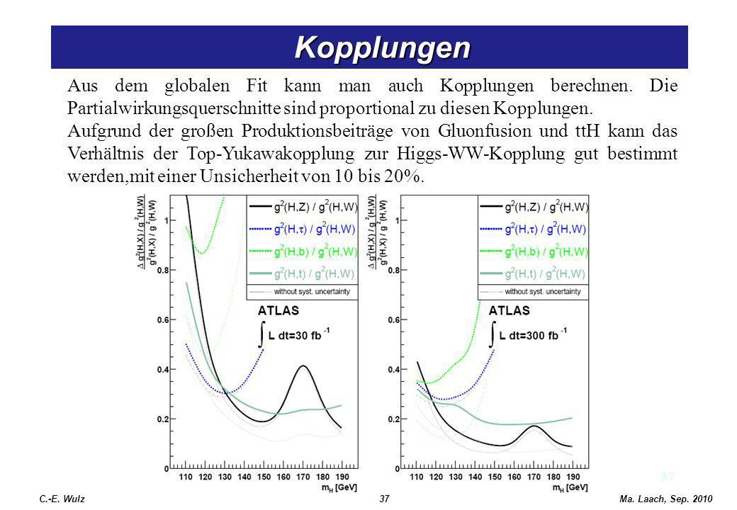 Kopplungen Aus dem globalen Fit kann man auch Kopplungen berechnen. Die Partialwirkungsquerschnitte sind proportional zu diesen Kopplungen.