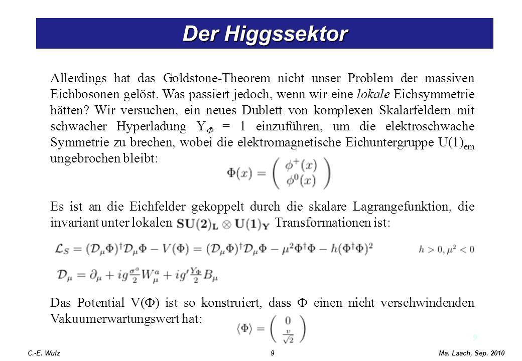 Der Higgssektor