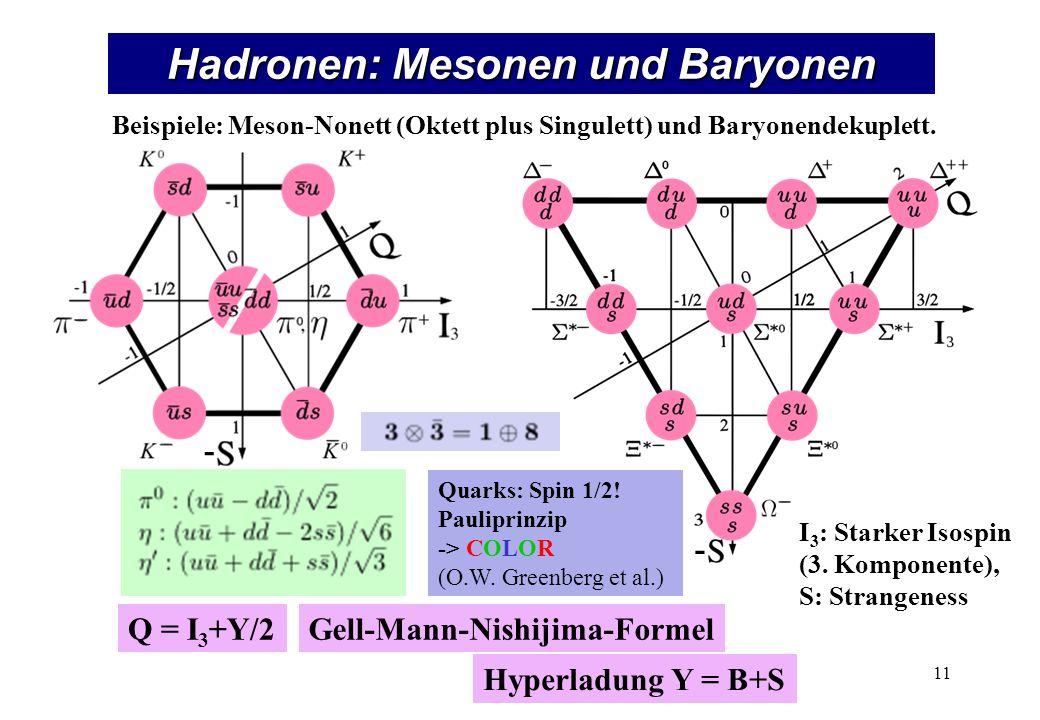 Wechselwirkungen Wechselwirkung. Vermittler. Masse. Wirkung auf. Elektromagnetisch. g. Photon.