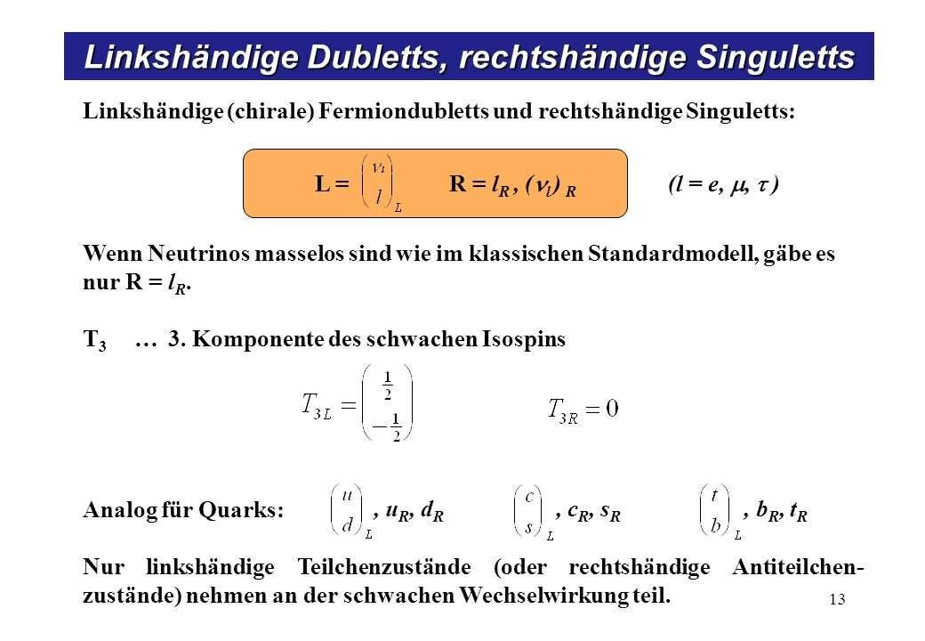 Schwacher Isospin YW = 2 (Q-T3)