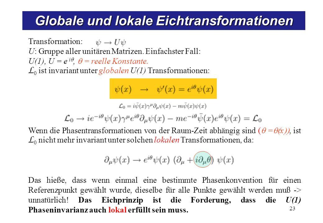 Kovariante Ableitung Versuch, ein neues Spin-1 Feld Am (x) zur Lagrangedichte hinzuzufügen, das sich wie folgt transformiert: