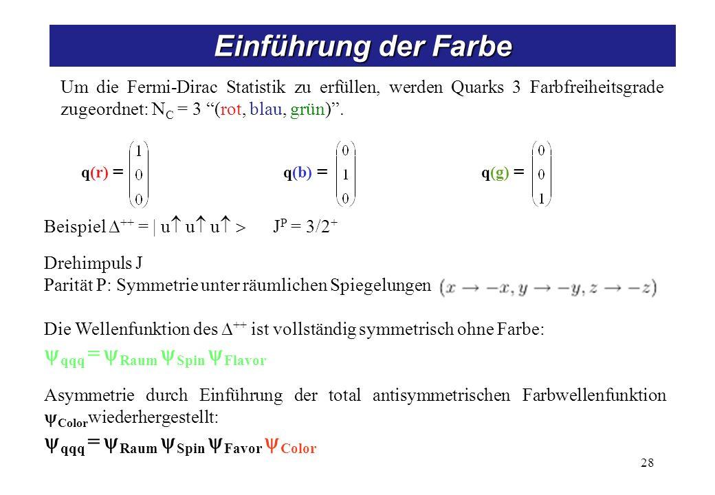 Farbe und Confinement Für Baryonen und Mesonen (Quarks qa, a = 1,2,3 für rot, grün, blau) kann der Farbterm wie folgt geschrieben werden: