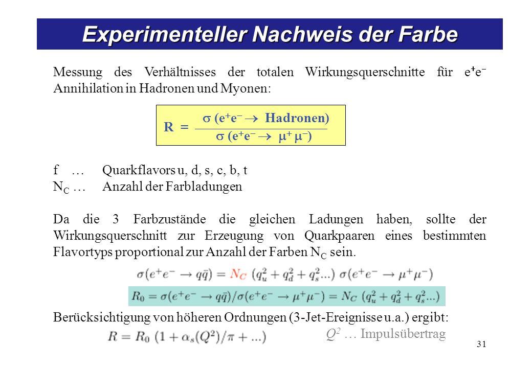 - - - - s (e+e  Hadronen) = s (e+e  qq + qqg + qqgg + qqqq + … )