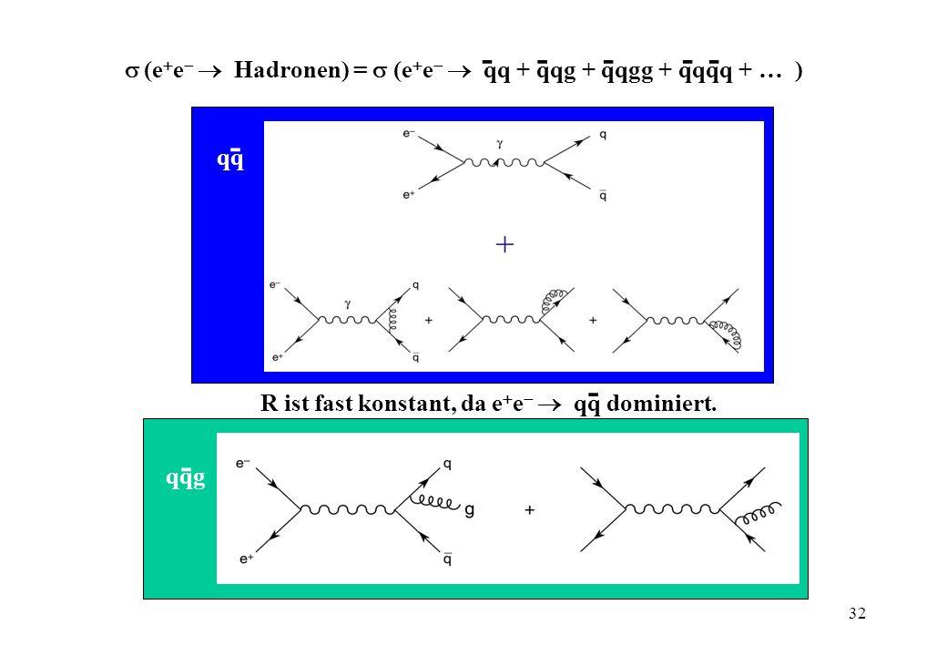 u, d, s: R0 =  (qu2 + qd2 + qs2) = 2 u, d, s, c: R0 =  (qu2 + qd2 + qs2 + qc2) = 10/3 = 3.3.