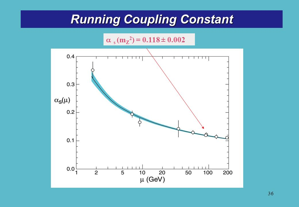 Nicht-Abelsche Eichsymmetrie der QCD