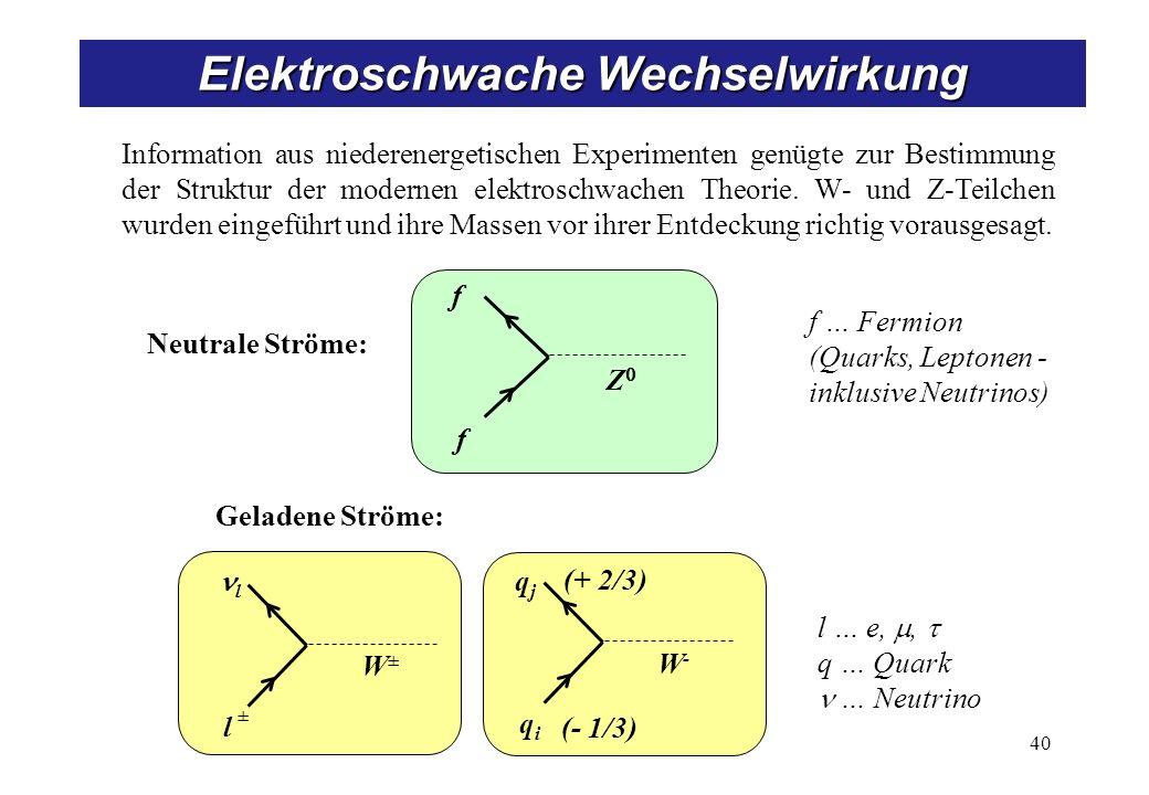 Entdeckung der neutralen Ströme bei CERN 1973