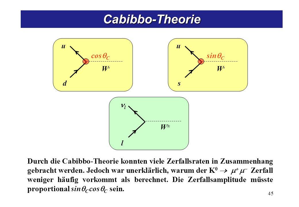 GIM-Mechanismus  -  + d nm u s W - cos C sin C