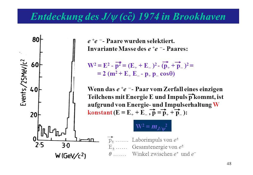 Entdeckung des J/ (cc) 1974 am SLAC