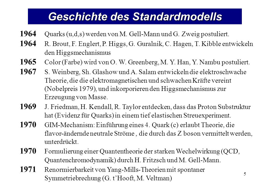 Geschichte des Standardmodells