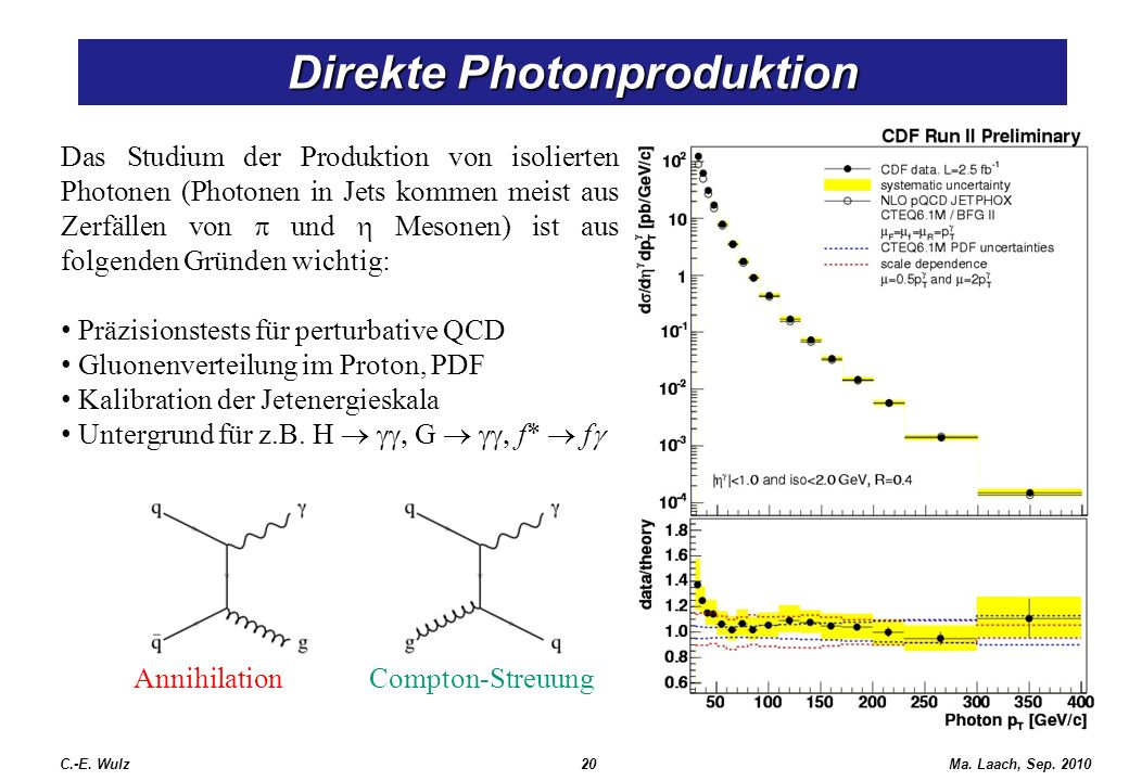 Direkte Photonproduktion