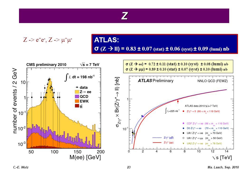 Z Z -> e+e-, Z -> m+m- ATLAS: σ (Z  ll) = 0.83 ± 0.07 (stat) ± 0.06 (syst) ± 0.09 (lumi) nb.