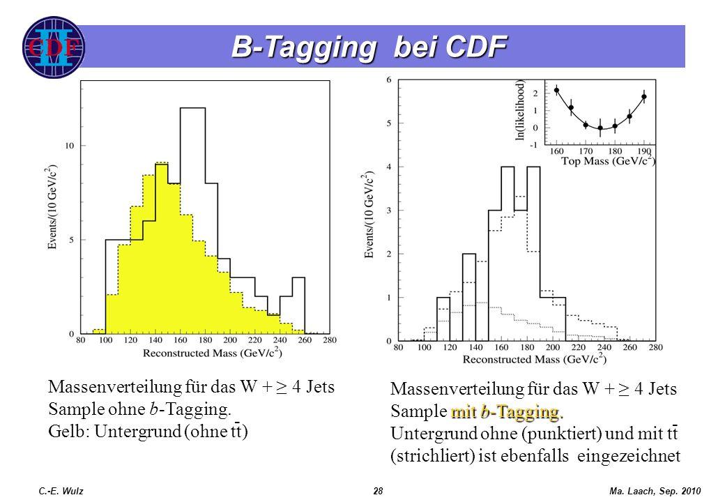 B-Tagging bei CDF cdf3317_top_ijmpa.pdf. Massenverteilung für das W + ≥ 4 Jets Sample ohne b-Tagging.