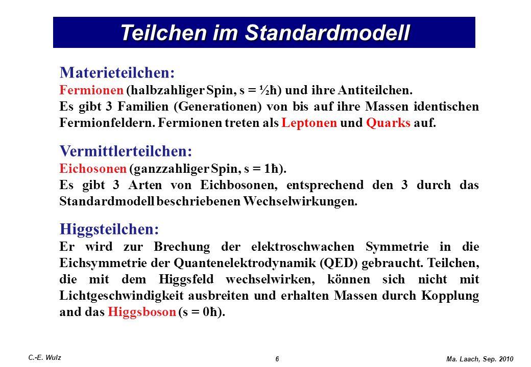Teilchen im Standardmodell