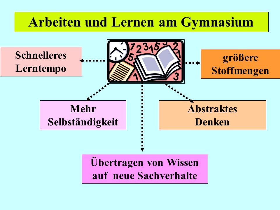 Arbeiten und Lernen am Gymnasium
