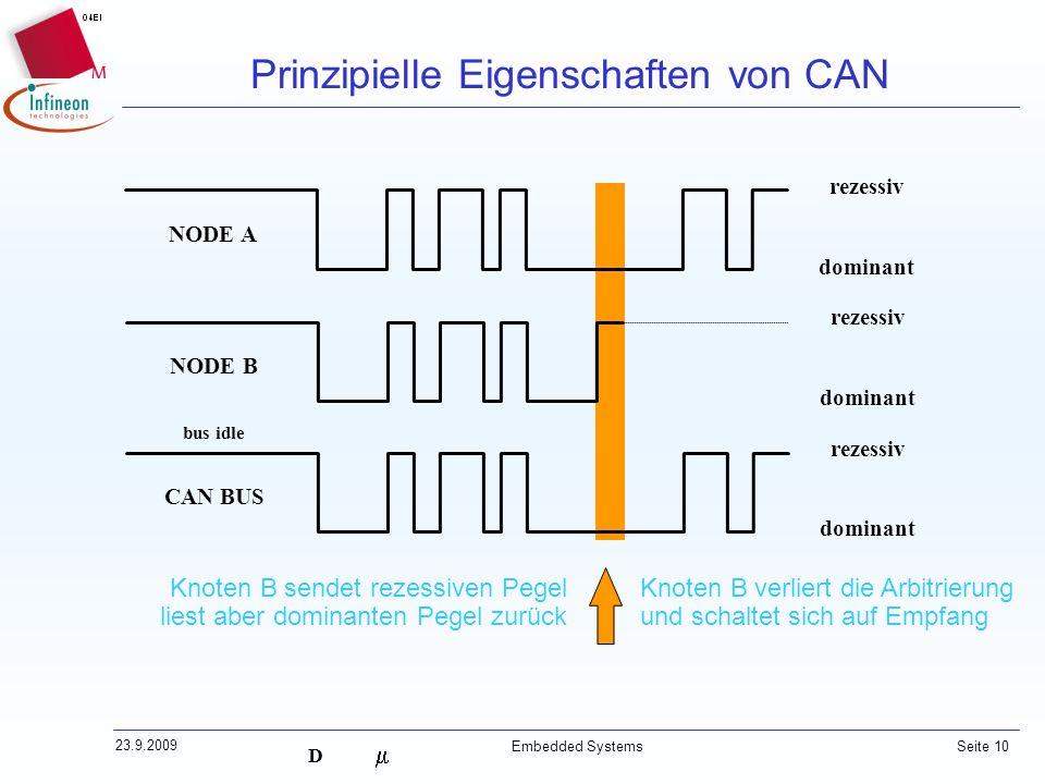 Prinzipielle Eigenschaften von CAN