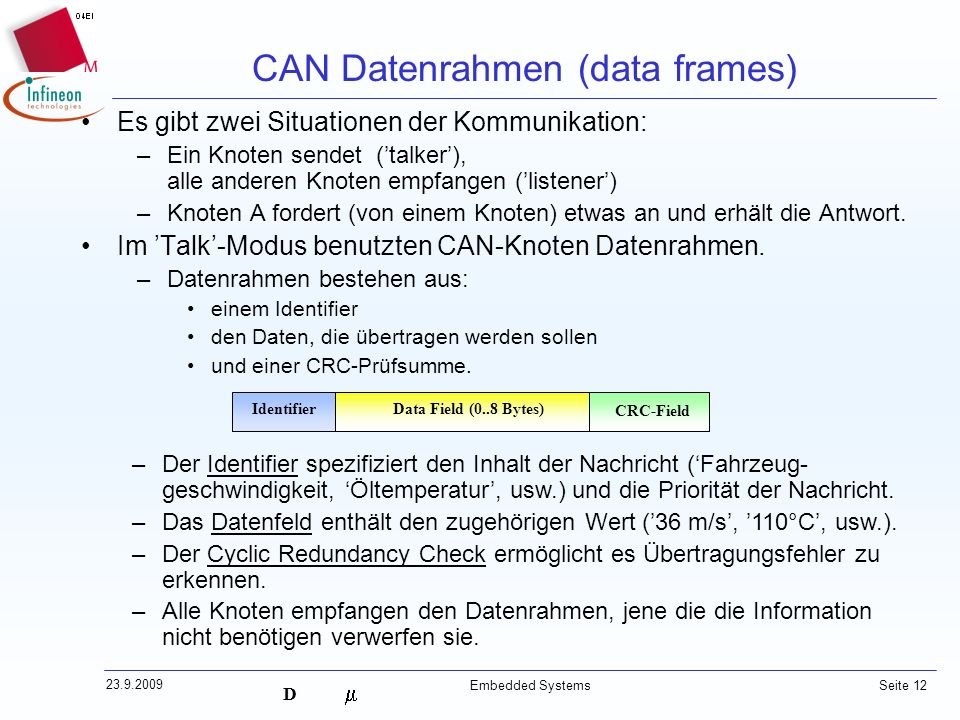 CAN Datenrahmen (data frames)