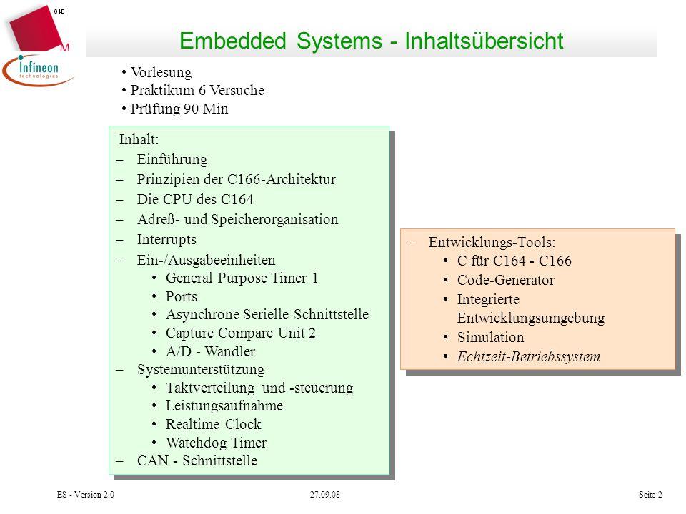Embedded Systems - Inhaltsübersicht