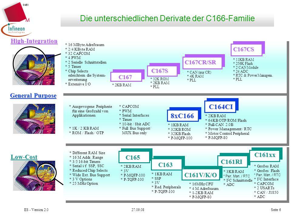 Die unterschiedlichen Derivate der C166-Familie