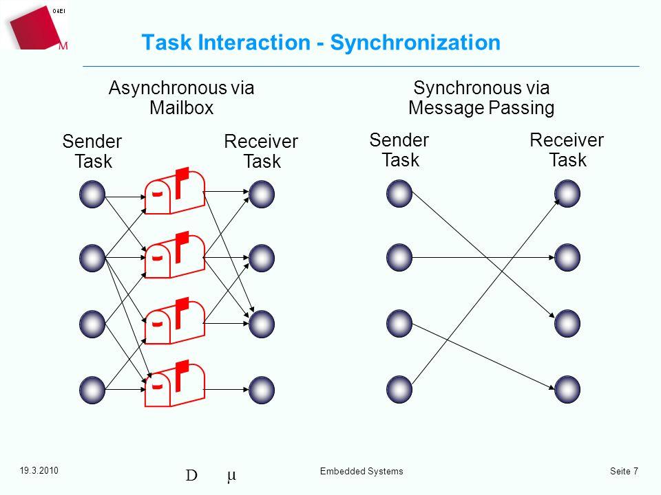 Task Interaction - Synchronization