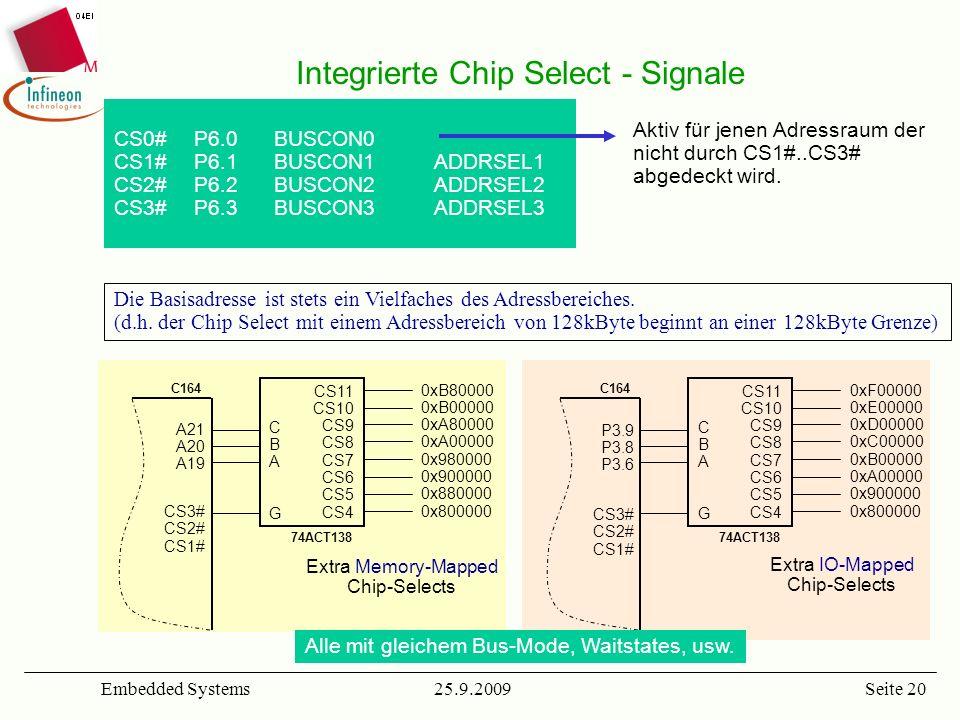 Integrierte Chip Select - Signale
