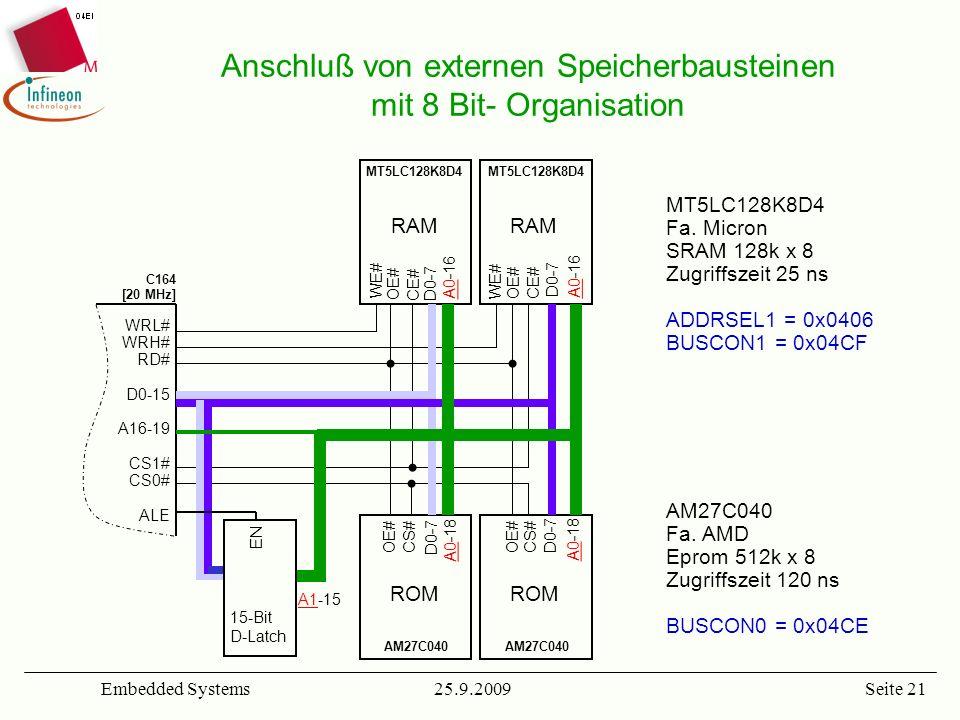 Anschluß von externen Speicherbausteinen mit 8 Bit- Organisation