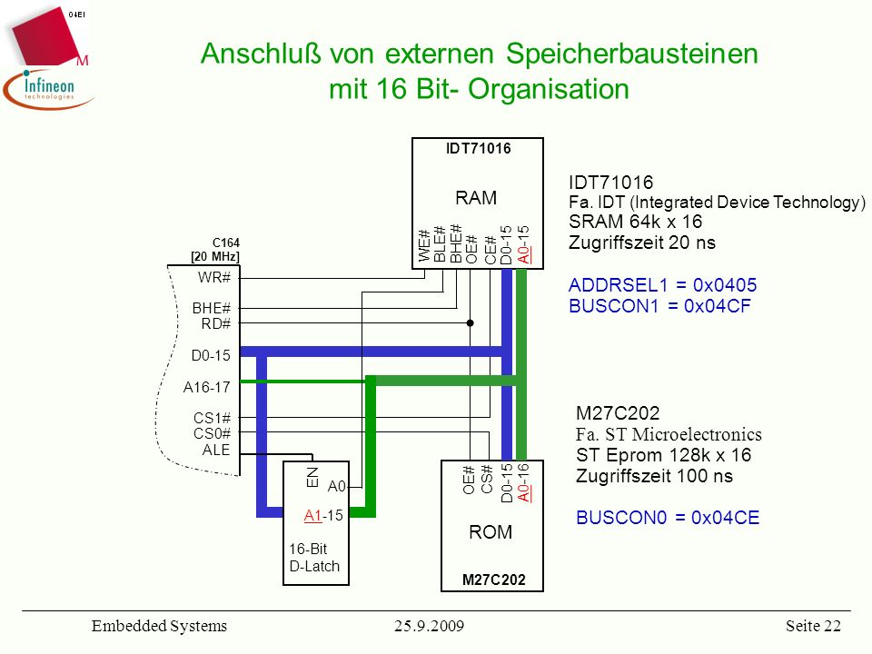 Anschluß von externen Speicherbausteinen mit 16 Bit- Organisation