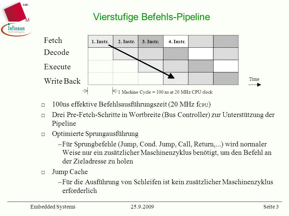Vierstufige Befehls-Pipeline