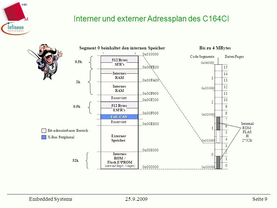 Interner und externer Adressplan des C164CI