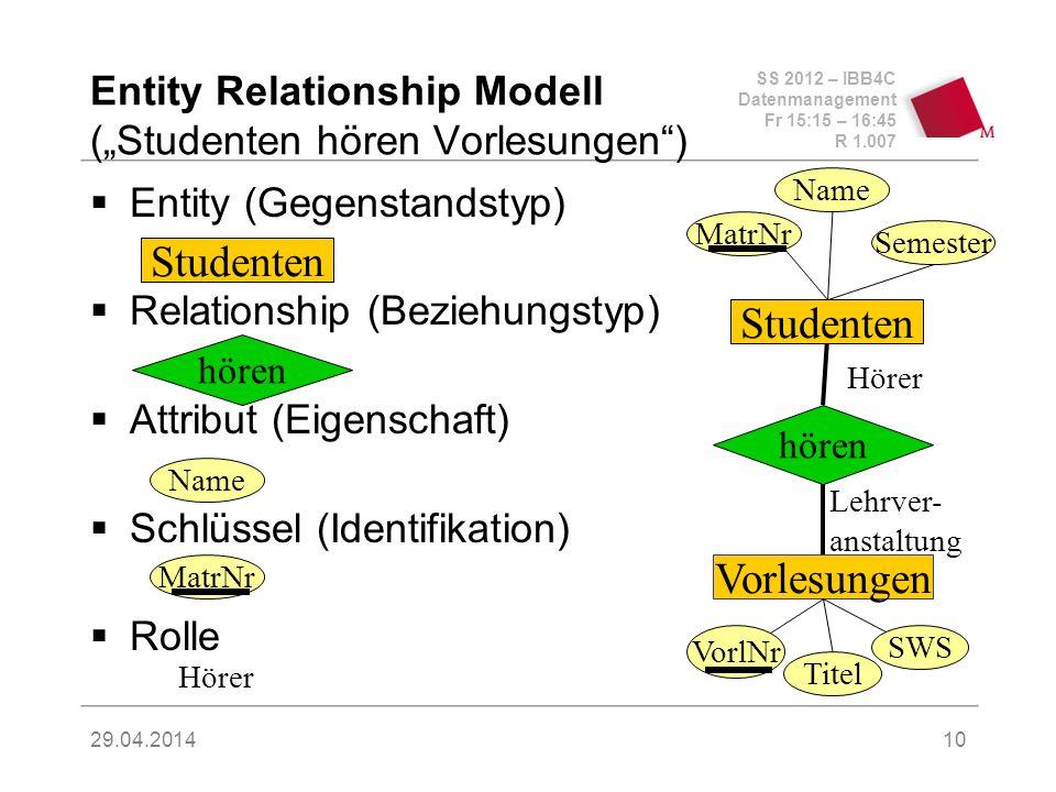 """Entity Relationship Modell (""""Studenten hören Vorlesungen )"""