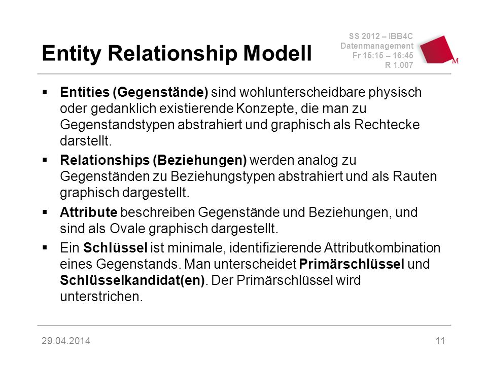 Entity Relationship Modell