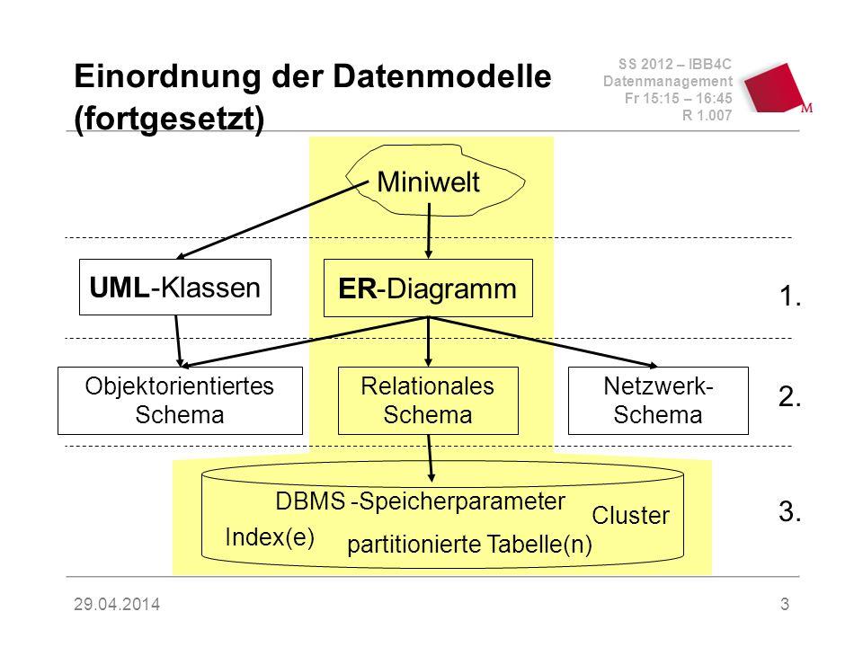 Einordnung der Datenmodelle (fortgesetzt)